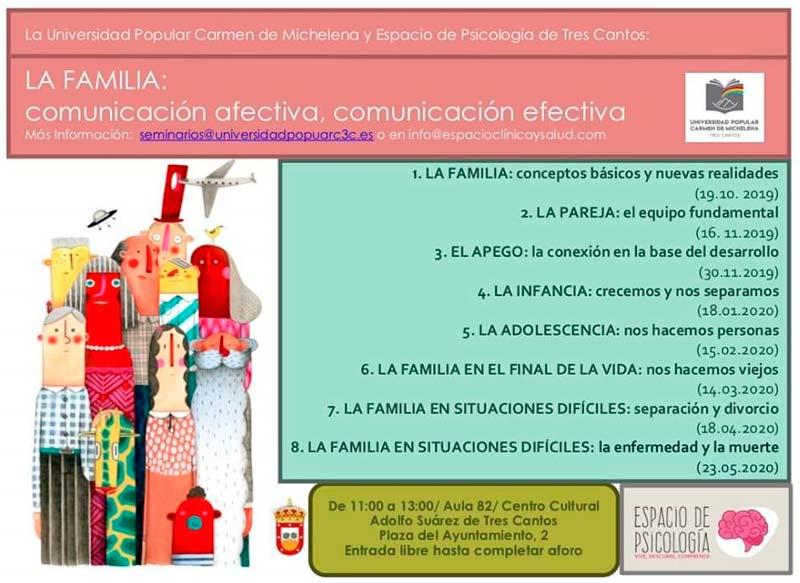 La Familia: Comunicación afectiva, comunicación efectiva