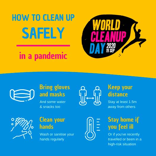 World Cleanup Day 2020 en Tres Cantos