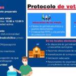 Protocolo COVID elecciones 4M Tres Cantos