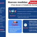 Nuevas medidas Sanitarias Comunidad de Madrid